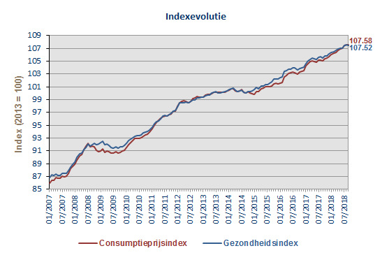 CPI_1graph201809_nl.png