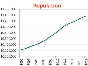 Mouvement De La Population Statbel