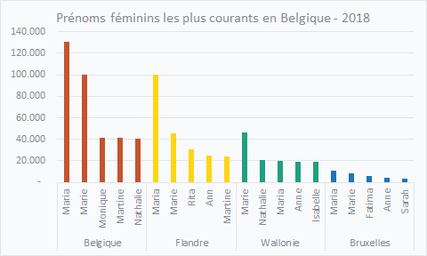 Surname%20Woman%20FR.png