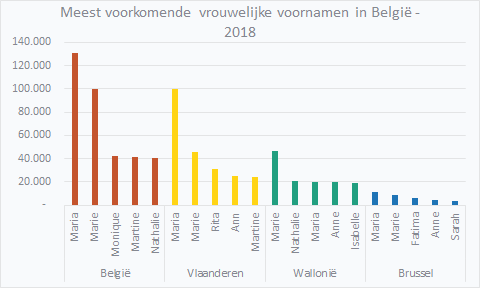 Surname%20Woman%20NL.png