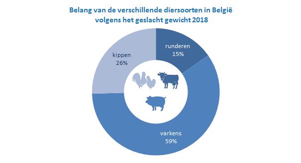geslachte%20dieren_nl2018c.png