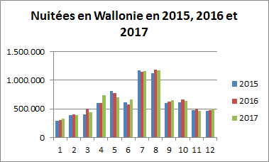 Wallonie%202017_FR.png