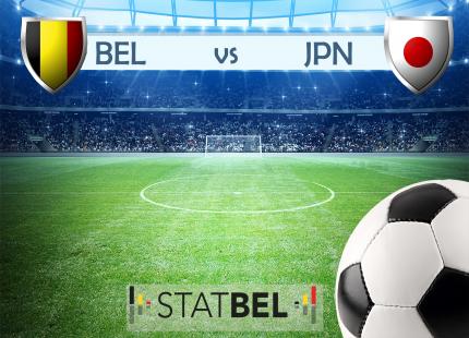 Belgien vs Japan